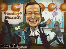 Goodbye Mario! Draghi's Eventful ECB Tenure Comes To An End