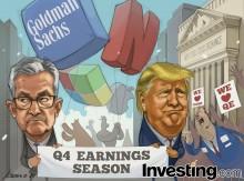 Parade of Earnings Hits Wall Street As Q4 Earnings Season Kicks Off!