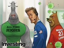 Wall Street Rallies Back Towards All-Time Highs As Recovery Hopes Overshadow Virus...
