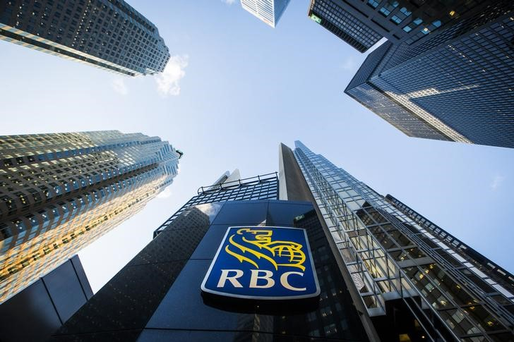 Royal bank of canada business model years