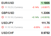 Live Currency Cross Rates