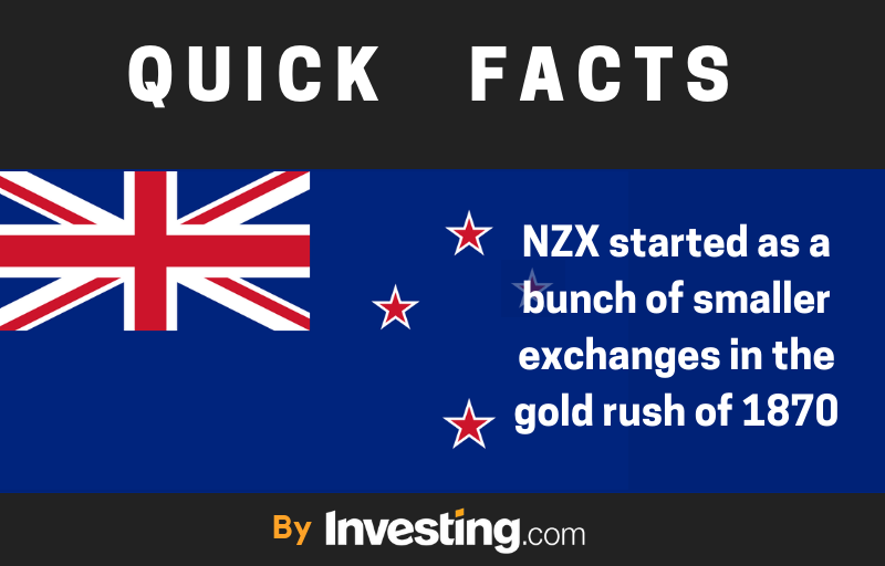New Zealand Quick Facts