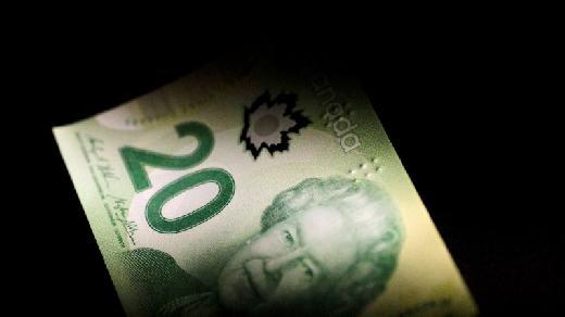 Usd Cad Us Dollar Canadian