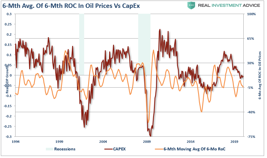 , Falling Oil Prices: An Economic Warning Sign, Nice Bitcoins