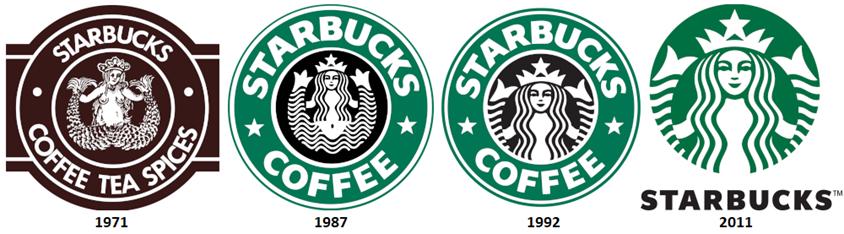 Ewolucja logo Starbucks