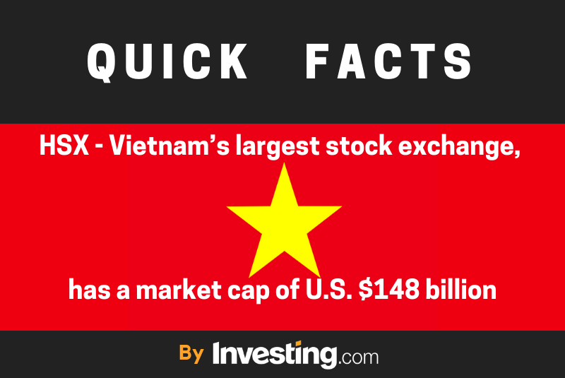 Vietnam HSX Quick Facts