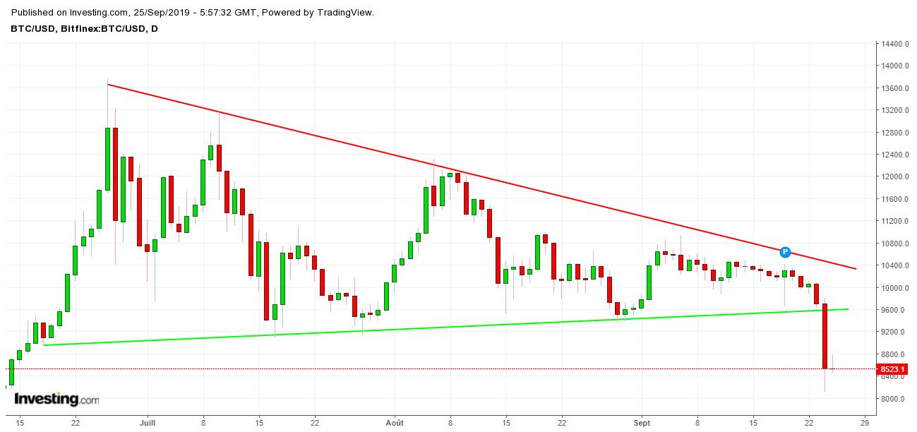 14K Aukso Magnetinis Užsegimas Skaičiuoklė « Automatizuota Bitcoin Trading - nauja platforma