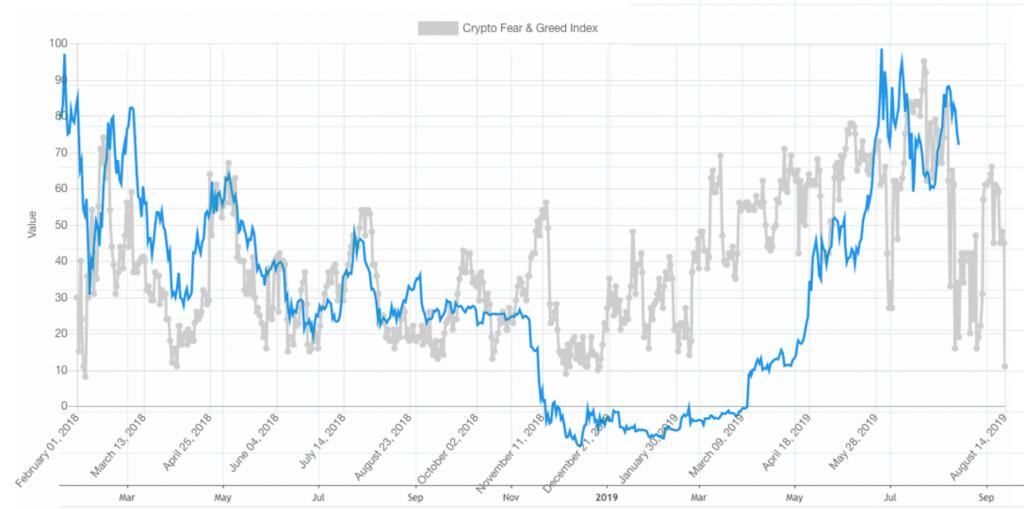 Lyxor MSCI Emerging Markets UCITS ETF Acc EUR (EUR)   LYM7
