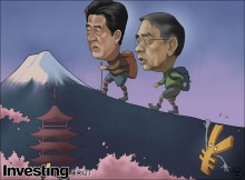 The yen falls to 7-year lows against the U.S. dollar. How much lower can it go?