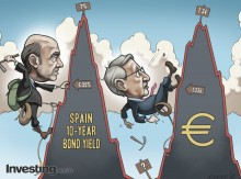 Can Spain overcome its rising borrowing costs?