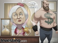 The Federal Reserve is losing patience after holding interest rates near zero since 2008....