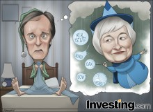 Last week, Fed Chair Yellen called stocks overvalued. Are we beginning to see signs of a...