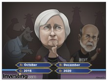 After disappointing markets last week, will Yellen make it up to them later this year?