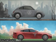 Volkswagen shares get crushed while Tesla shines as investors cheer a greener car industry