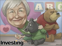 Will the bulls find comfort in Yellen's testimony?
