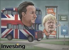 Referendum Brexit domineert marktsentiment