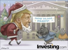 Santa Trump makes the Dow even greater with an 11% rally since the election