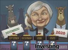 After delivering the second rate hike of the year, when will Yellen raise rates again?
