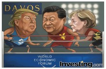 US Sparks Fears of Trade War as Trump Goes To Davos