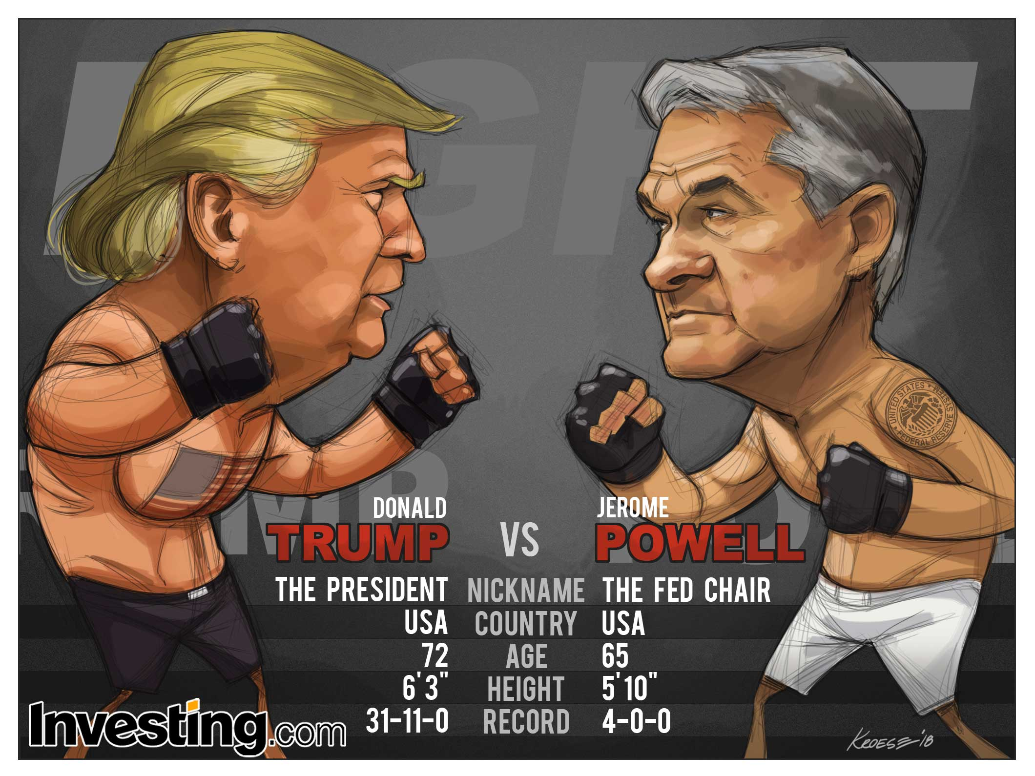 Powell sticks to rate hike message despite Trump's verbal attacks. Their fight looks set to continue in 2019