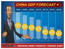China Economic Slowdown Fears Intensify