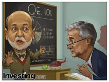 The Bulls Are Hoping Powell Will Pull A Bernanke And Restart QE