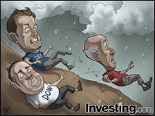 Global equity markets tumble. Do you think th...