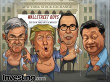 The WallStreet Boys Present: Quit Playing Games With The Markets