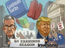Parade of Earnings Hits Wall Street As Q4 Earnings Season Kicks Off!