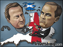 What will a YES vote in Scotland do to financial markets?