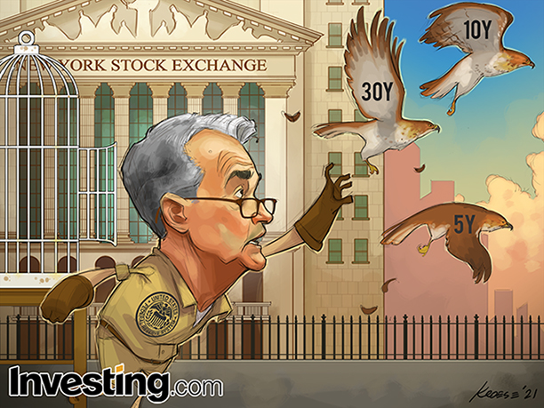 FRBは債券市場のコントロールを失ったのか?