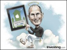 Apple Earnings Fuel Markets