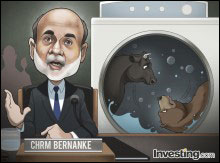 Bernanke's testimony wasn't clear - will the ...