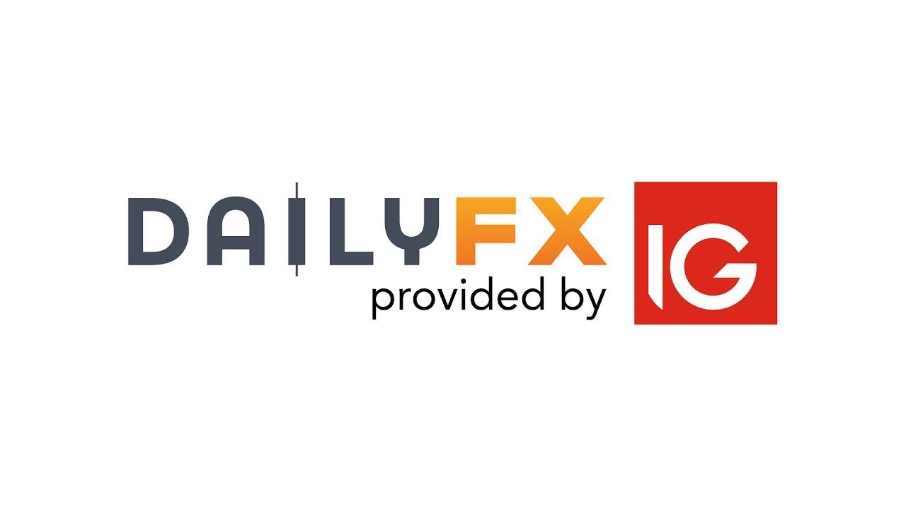 DailyFX Deutschland