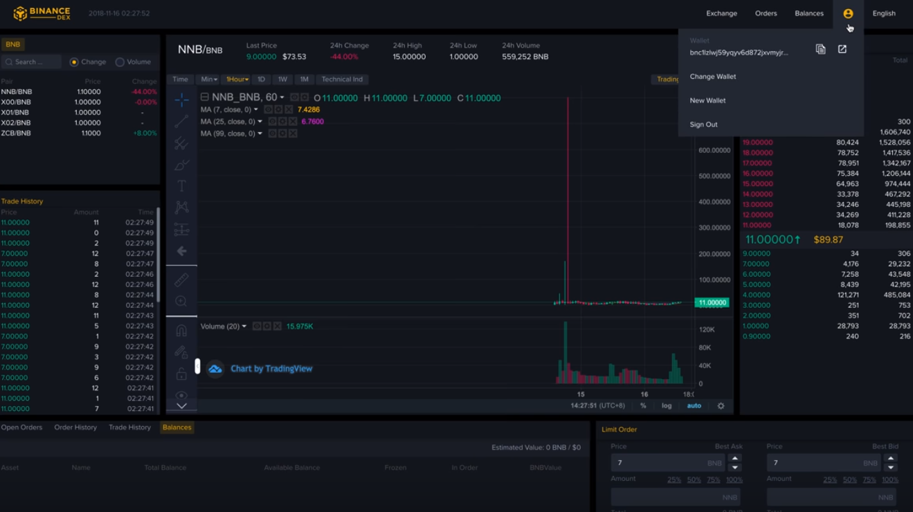 decentralized cryptocurrency exchange with highest volume