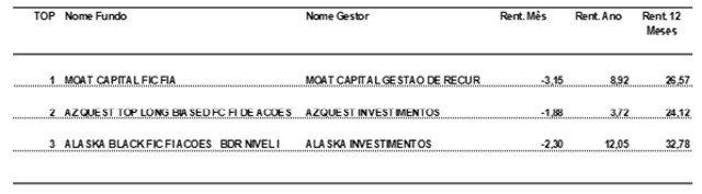Exclusivo: O que os grandes investidores no Brasil estão comprando?