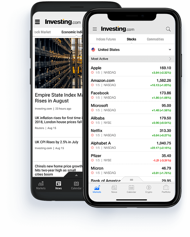 Know the Markets Anytime, Anywhere!