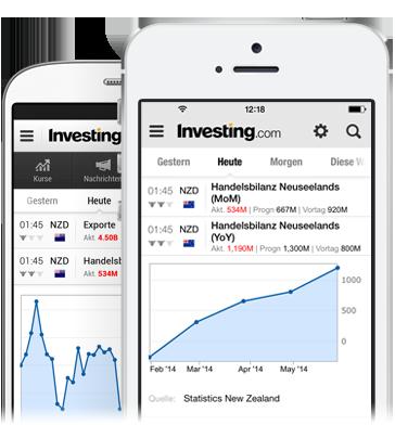 App Wirtschaftskalender
