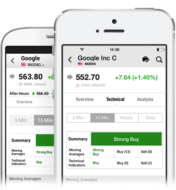 Technical Analysis App