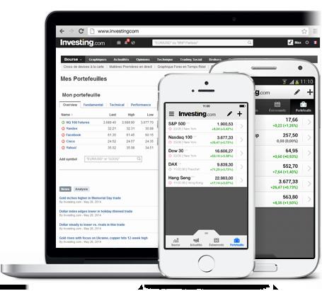 Application du portefeuille financier