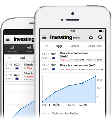 App Calendario Economico