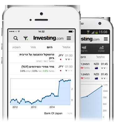 יומן כלכלי באפליקציה