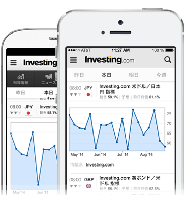 経済カレンダー・アプリ