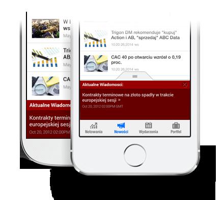 Aplikacji najnowszych wiadomości finansowych
