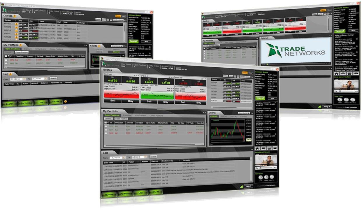 Profit bforex trading platforms