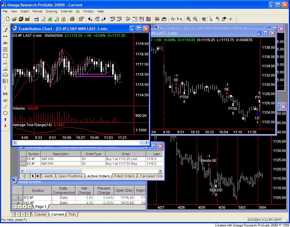 Forex brokers using tradestation