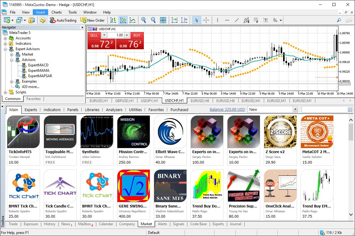 Programmable forex trading platform