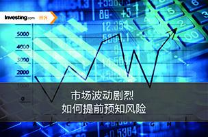市场波动剧烈,如何提前预知风险?