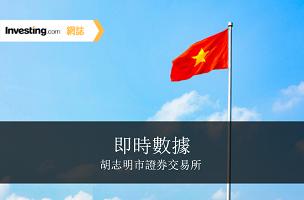我們已加入越南證券交易所的即時數據
