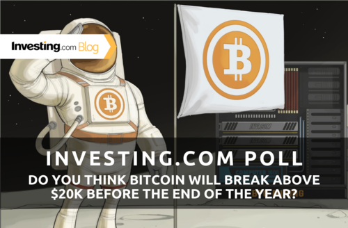 Investing.com Poll: Do You Think Bitcoin Will Break Above $20K Before The End Of The Year?